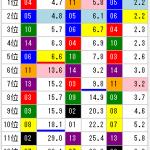 最終レースはプレミアムホース理論+αで単複狙いが超おすすめです。