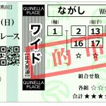 皐月賞はテクニカル6のレースパターン6×1番人気の無観客鉄板馬コントレイルが勝利!