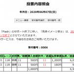 安田記念はジャッジメントONE&ナスカ&爆走流チャージマンなど該当のグランアレグリアが優勝!