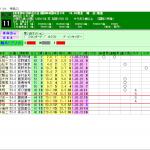 大波乱のCBC賞はインサイダーレベルのワンツー決着!13番人気1着馬が堅実コースに該当していました。