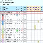 クイーンステークスを激走したレッドアモネスはナスカの加速〇+ヒモ△だった!