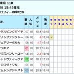 府中牝馬ステークスも秋華賞もナスカの加速〇+ヒモ△が単勝的中!