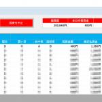 競馬大家システムの川田AIが投資1レース目に単勝的中!天下無双AIとセットで狙うのがよさそう。