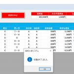 VIPプラン限定特典設定②が回収率300%で勝ち逃げ!